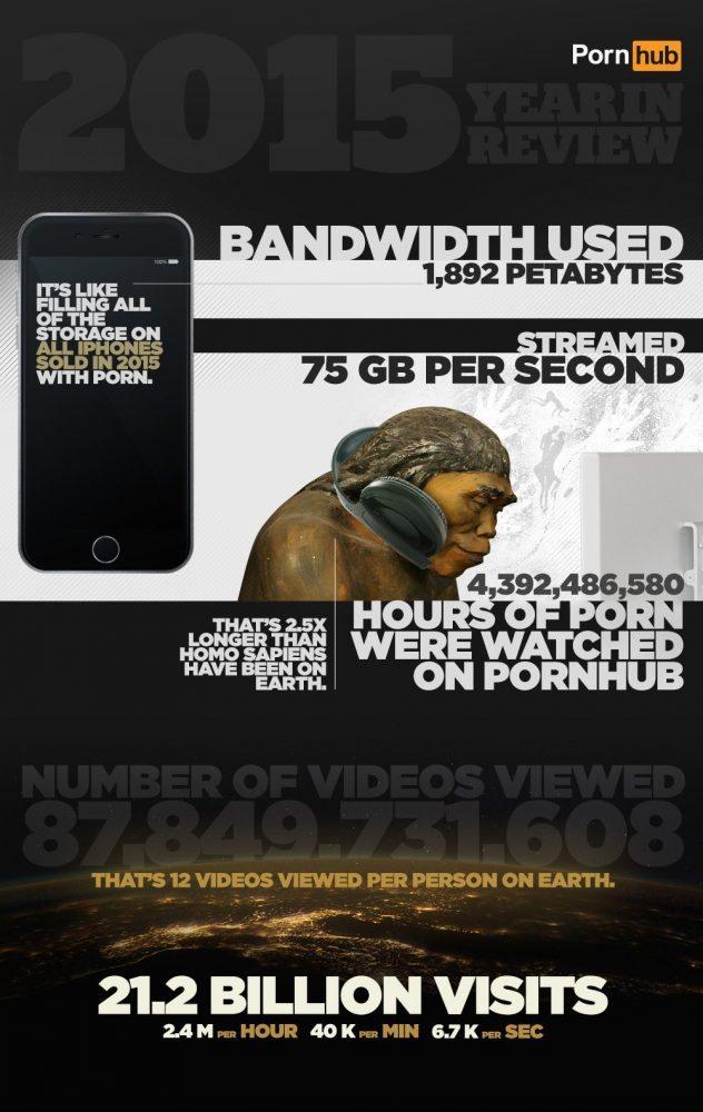 Infographic-3bb