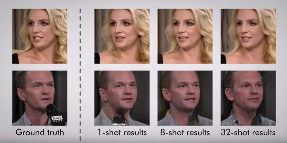 Not to Alarm You, but Studies Show DeepFake Videos Can be Created Using Just One Image