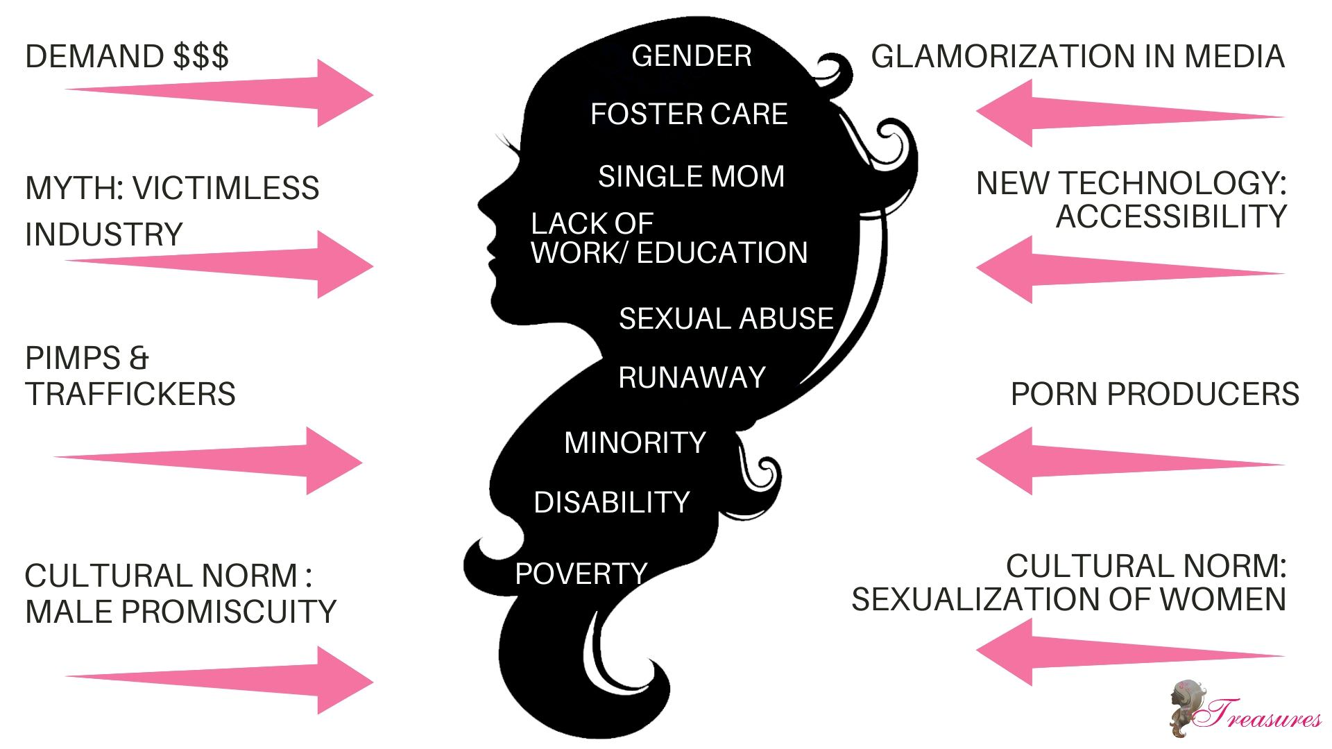 Prostitution into why girls go do Affluent, Educated